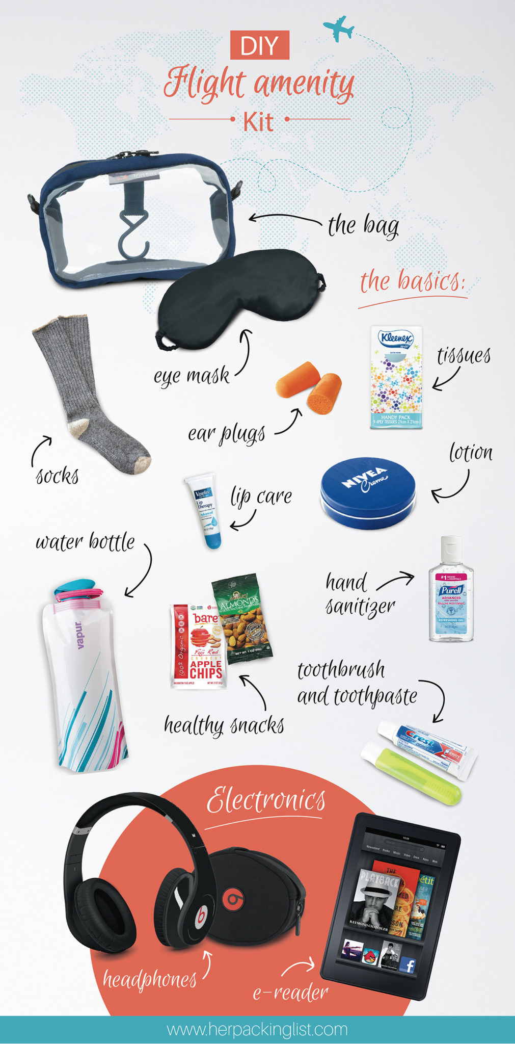 DIY Flight Amenity Kit, by Her Packing List